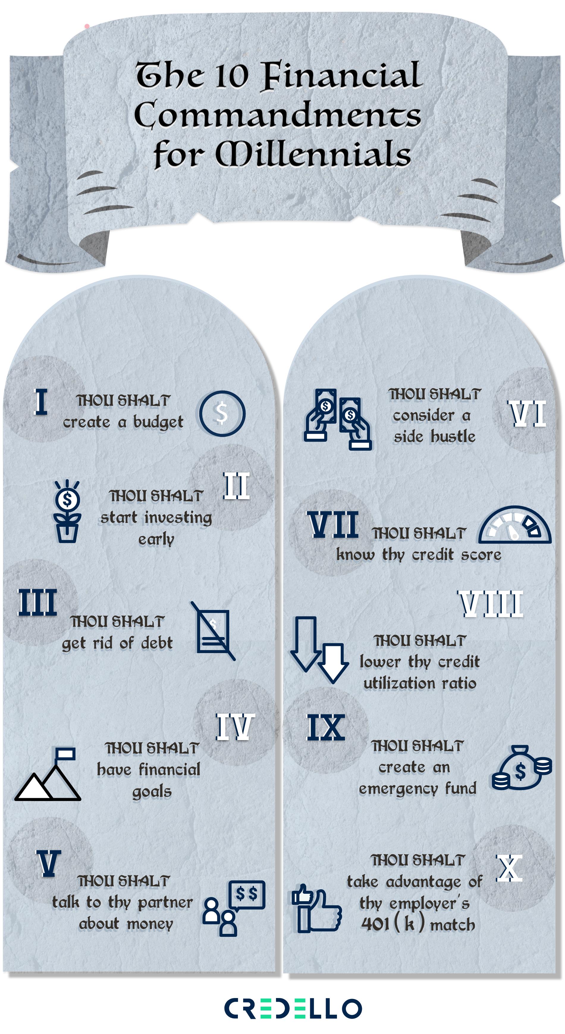 10 Financial Commandments for Millennials